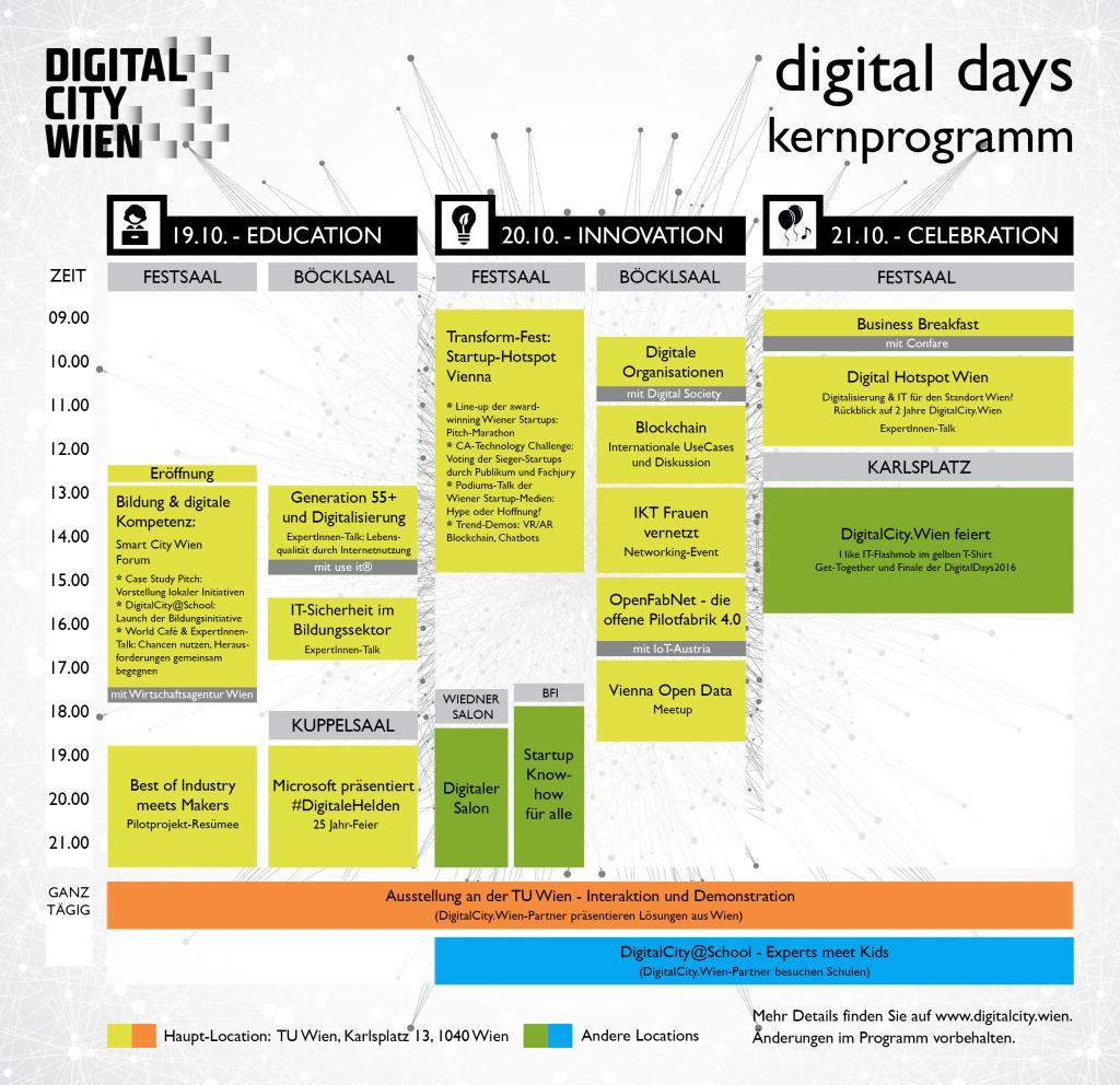 digitaldays_programm_alone-13