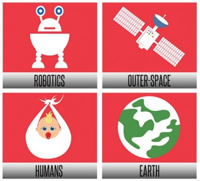 Nasa Space App Challenge